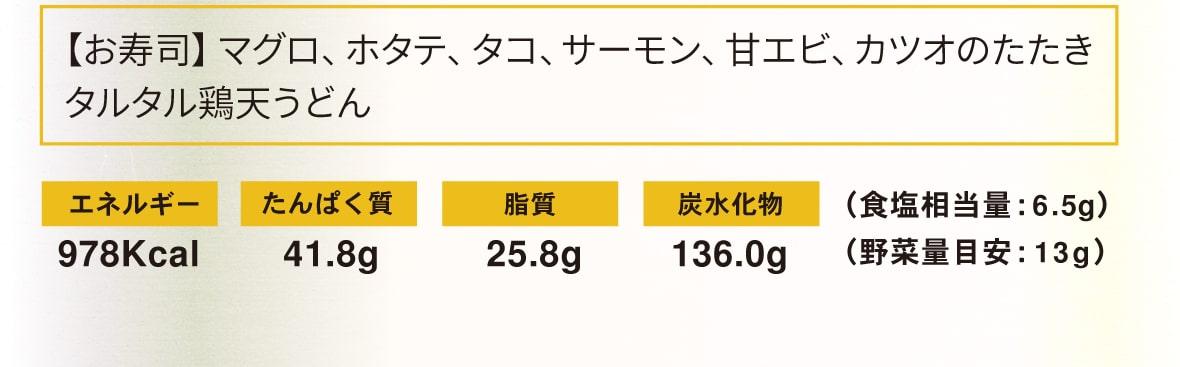 「エネずしセットA」商品内容 お寿司(マグロ・ホタテ・タコ・サーモン・甘エビ・カツオのたたき ※各2貫)、タルタル鶏天うどん